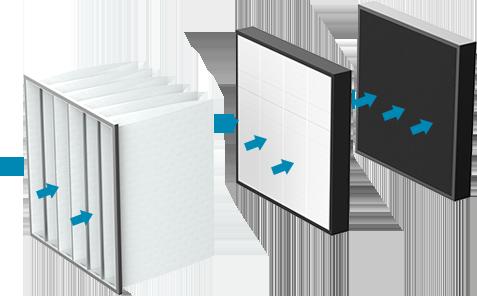 High Efficiency Air Filters